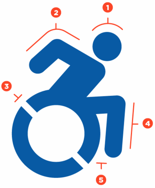 The new Accessible Icon, ready for widespread use, with numbers indicating its various points of graphic changes: head and arm position, etc.