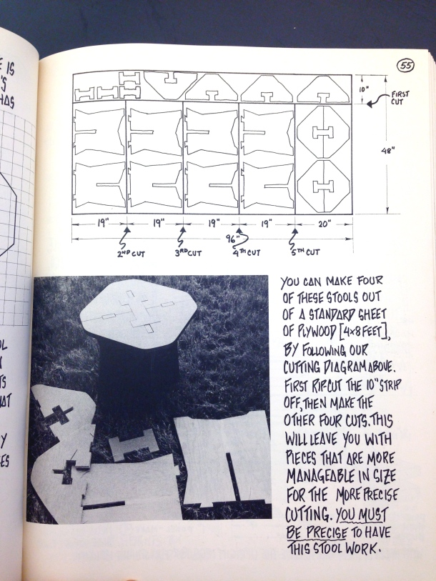 a page from Papanek's book, Nomadic Furniture. There's a drawing here of the way to fit all the parts for four stools from one standard piece of plywood, and then an image of the puzzle pieces for the stool, unassembled and assembled. There are handwritten directions from Papanek about how to make this stool.